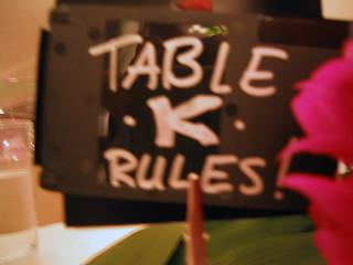 Table K ruled.