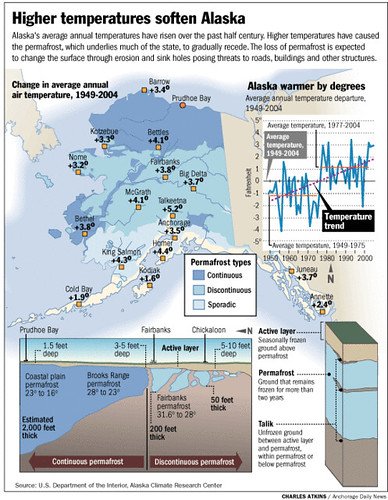 Permafrost Map  Flickr  Photo Sharing
