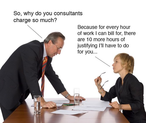 how much should i charge for consulting work