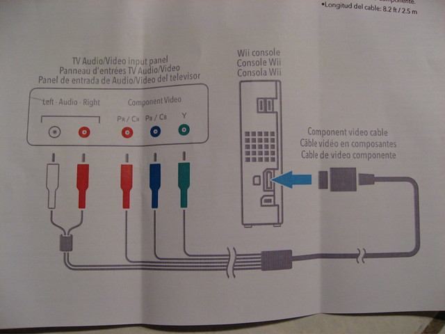 wii component cable diagram diagram from the. Black Bedroom Furniture Sets. Home Design Ideas