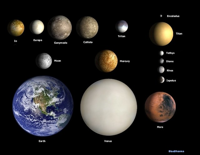 photos of planets and moons - photo #1