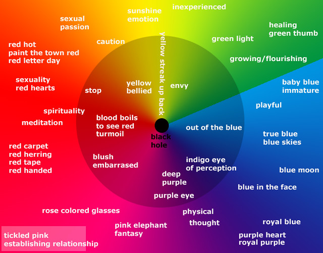 The Color Of Your Mood Flickr Photo Sharing