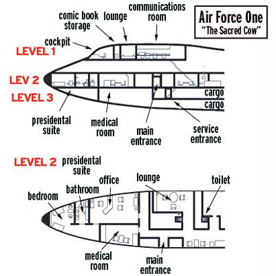 Dark Roasted Blend Presidential Planes Part 2 Air Force