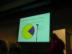 A presentation slide with a pie chart being projected on a wall