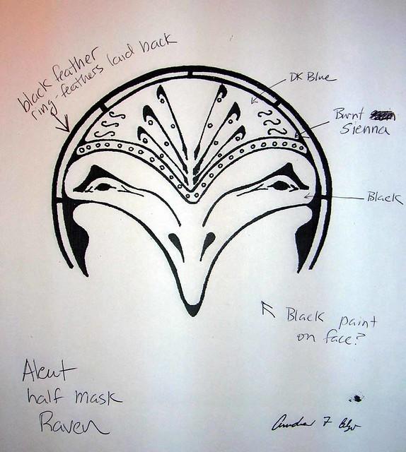 Symbols in the raven