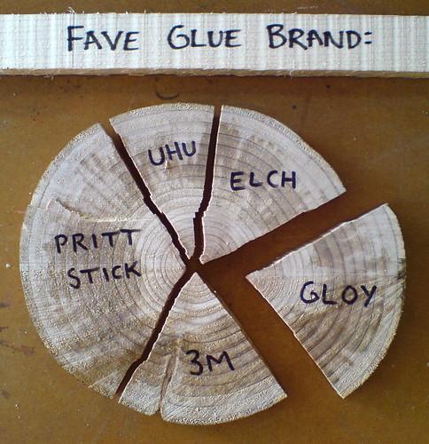 Glue Cares