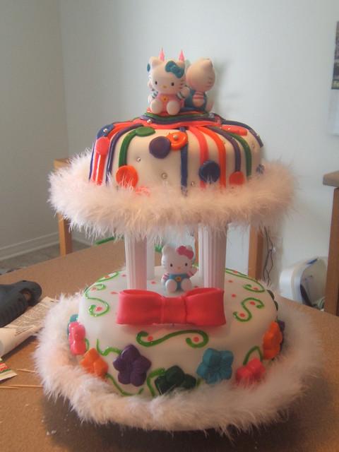 Hello Kitty Cake Decorating Ideas