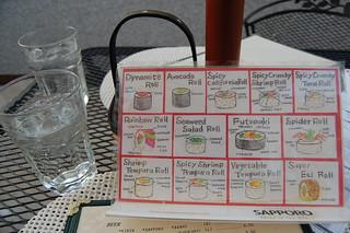 Sushi menu infographics