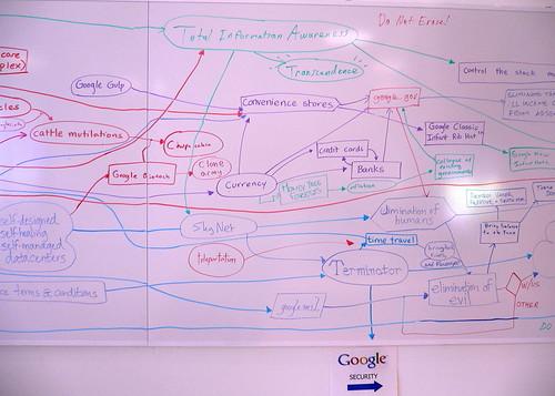 Google Master Plan (frame 3)
