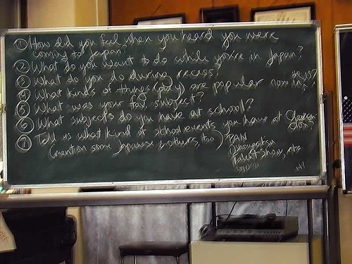 black board of questions