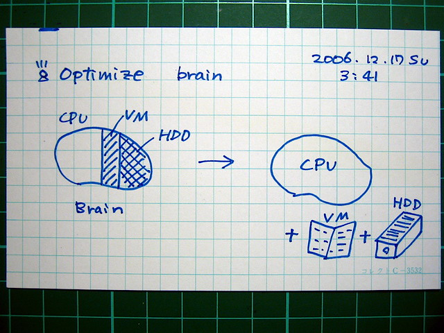 Optimize our brain