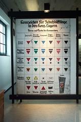 Dachau Uniform Badges