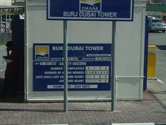 Burj Dubai complex