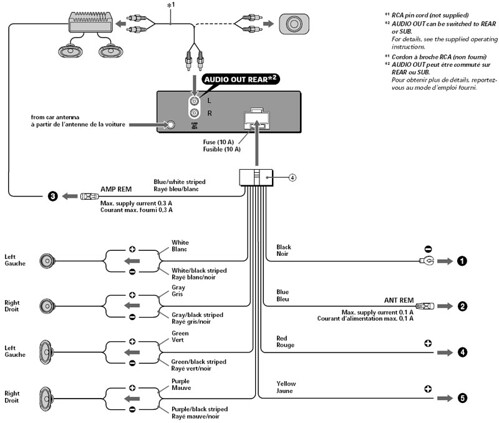 Sony CD Player Wiring Diagram http://www.flickr.com/photos/kushwaha/436580597/