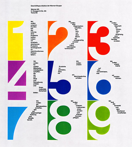 Swiss Graphic Design 64