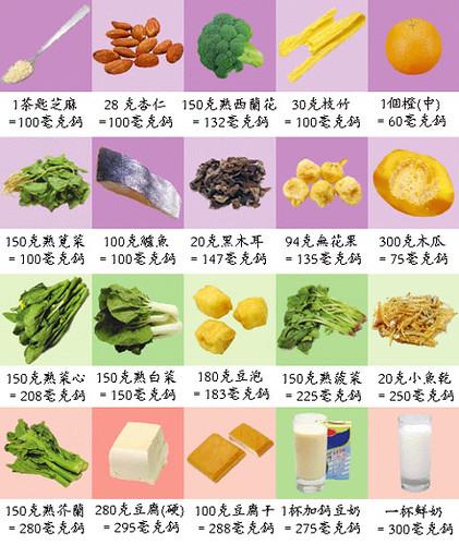 High Calcium Food For Vegans