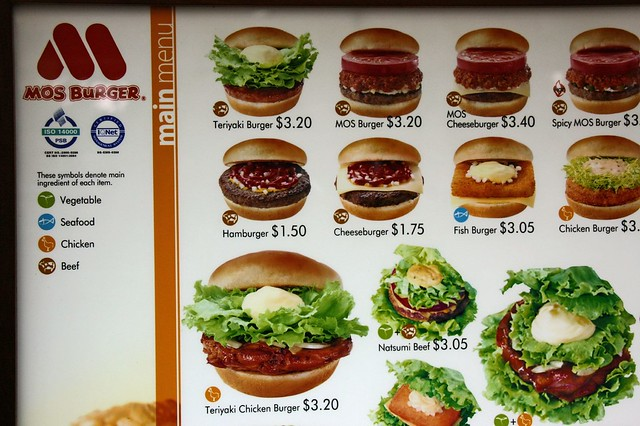 Image Result For Cost Of Burger