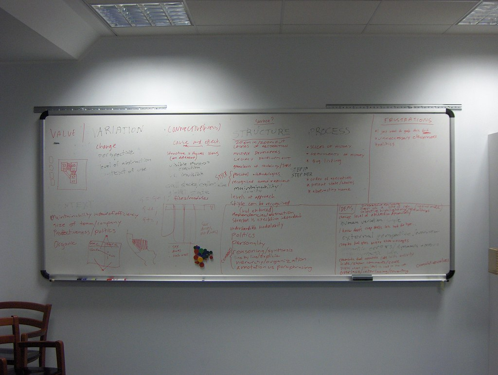 thesis brainstorming Argumentative essay brainstorming - free download as word doc (doc / docx),  pdf file (pdf), text file (txt) or read online for free.