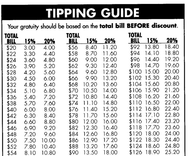 Tip chart calculator divingexperience tip chart calculator greentooth Choice Image