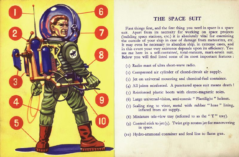 An important piece of equipment we use in space - The Space Suit