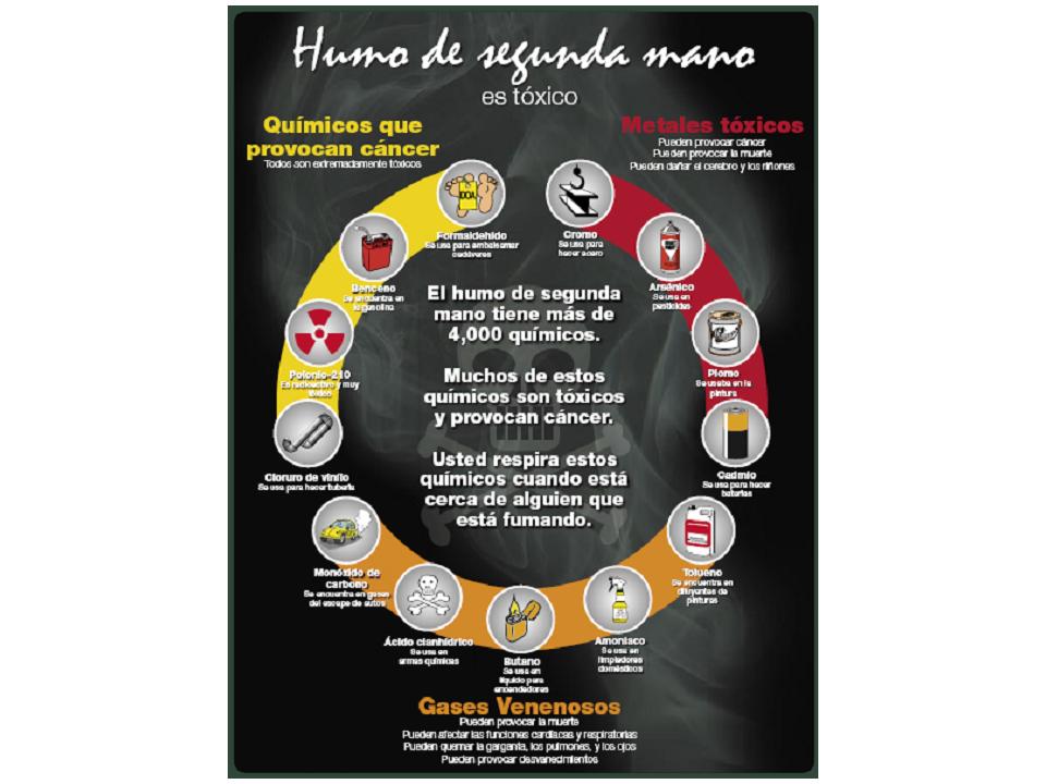 Related keywords suggestions for humo de segunda mano - Taburetes de segunda mano ...