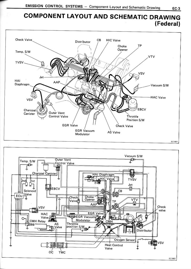 Download Schema 1986 Toyota Corolla Vacuum Diagram Full Quality Weplease Kinggo Fr