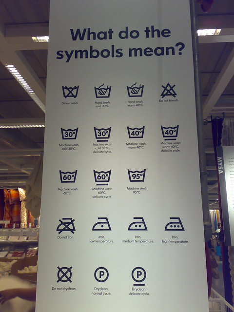 what do the symbols mean shopping at ikea by bhupen