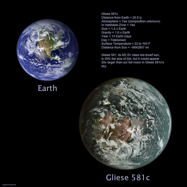 gliese 581g to earth comparison - photo #18