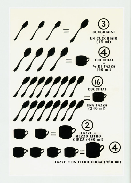 Conversione cup e tbsp flickr photo sharing for 5 tablespoons to cups