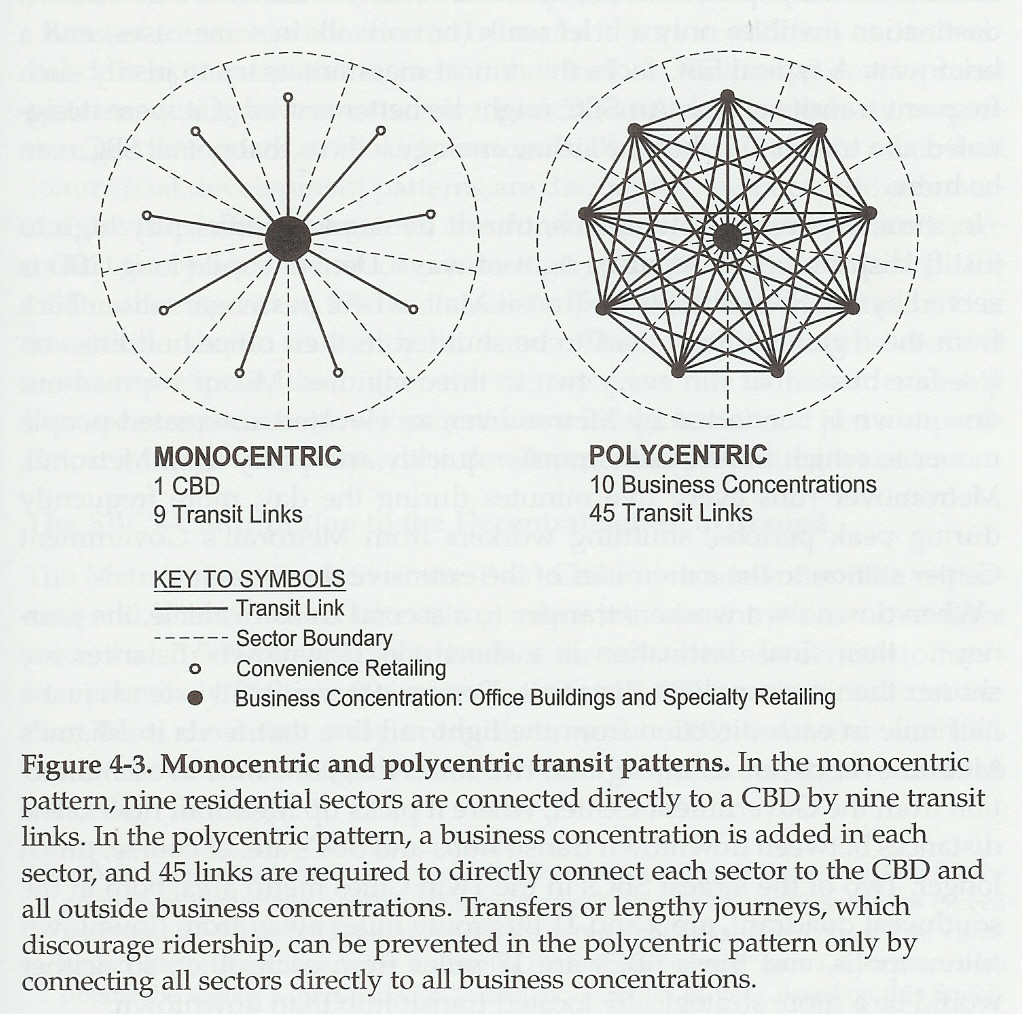 Monocentric and Polycentric transit patterns -- Belmont