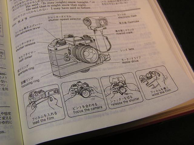 camera-dictionary