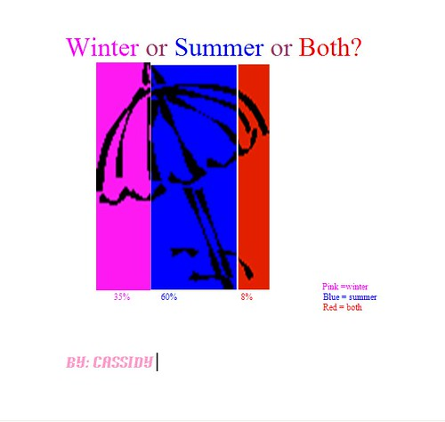 winter or summer graphic