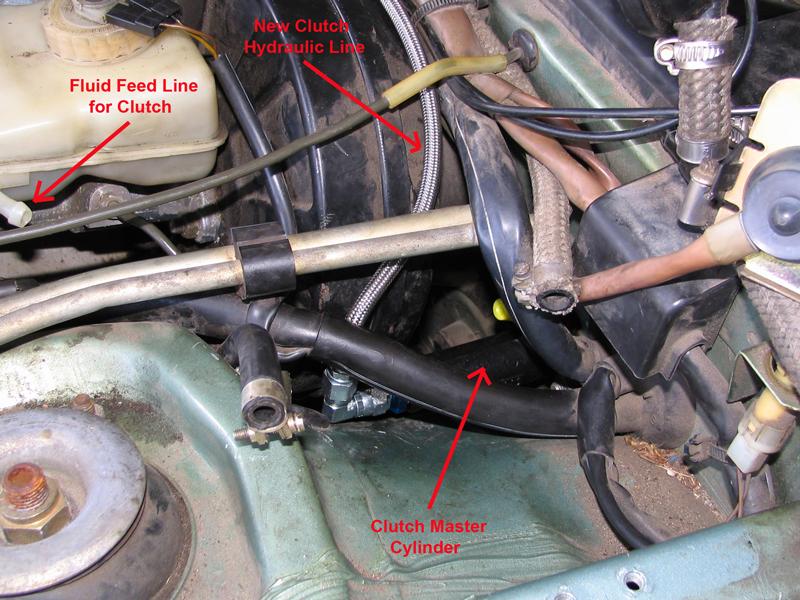 944 forum clutch cylinder replacement. Black Bedroom Furniture Sets. Home Design Ideas