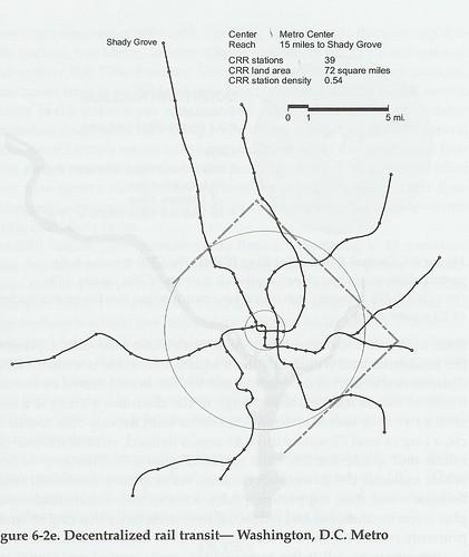 WMATA polycentric rail system -- Belmont