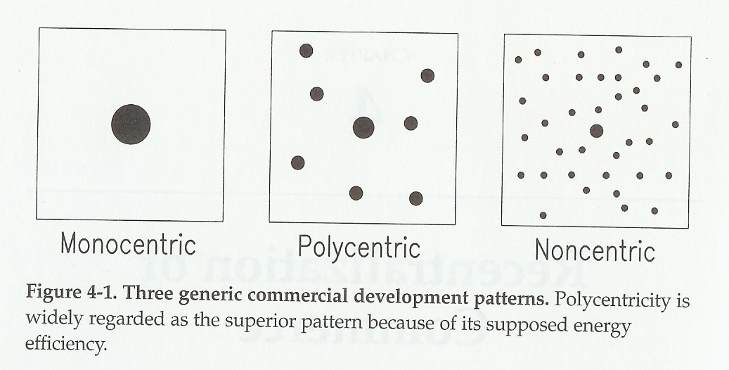 Monocentric vs. Polycentric vs. Noncentric -- Belmont