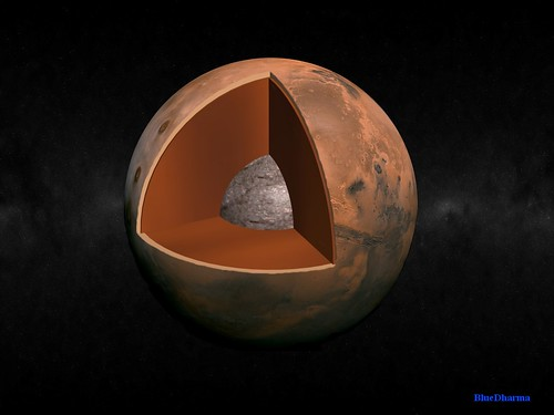 Mars Core Structure.