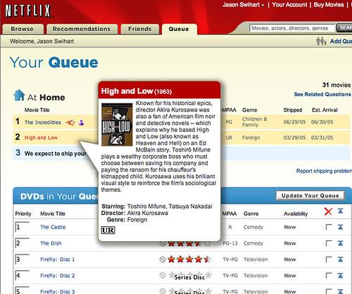 Netflix Bubble