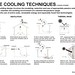 passive cooling by Jo3L_C.