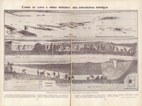 Ilustração Portugueza, n.474, March 22, 1915 - 13