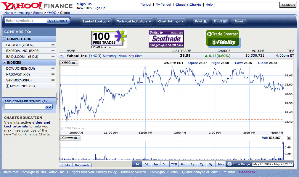 yahoo finance portfolio