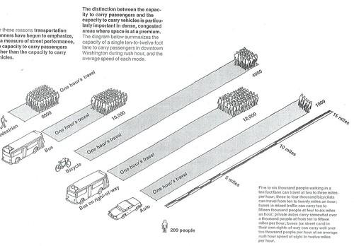 Mobility efficiency -- Passonneau