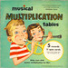 Musical Multiplication tables