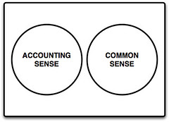 Accounting Sense != Common Sense