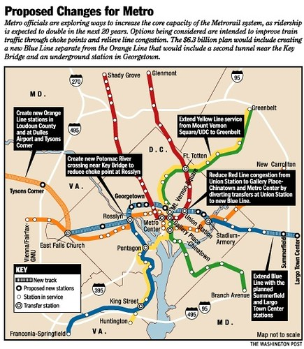 Proposed changes for the WMATA system, 2001 (separated blue line)