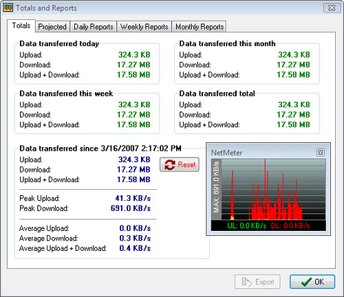 7  NetMeter (bandwidth monitor) | Top 10 network utilities