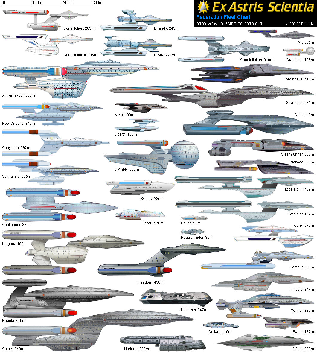 Federation Star Ships - Page 4 - Oolite Bulletins