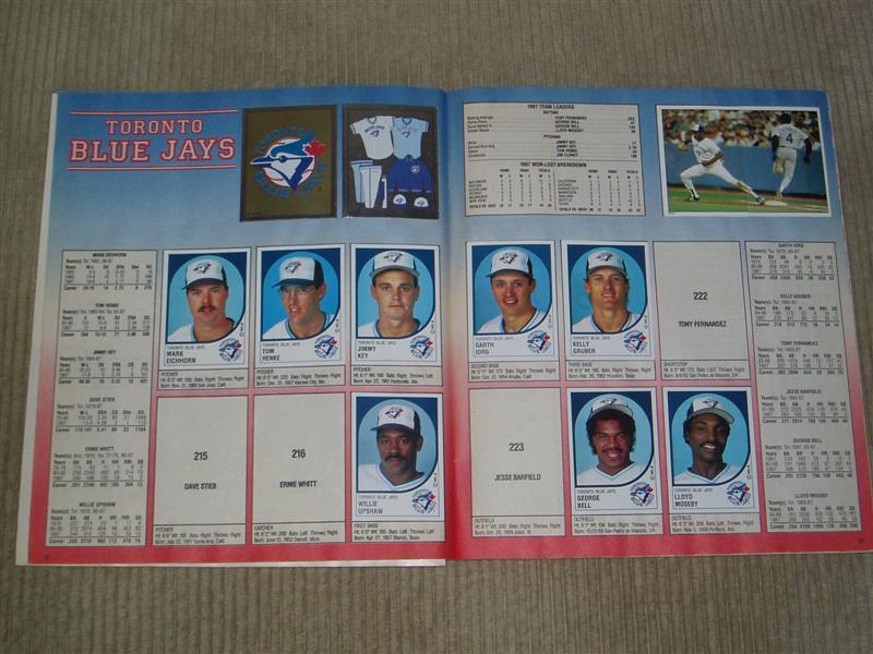 1988 Blue Jays