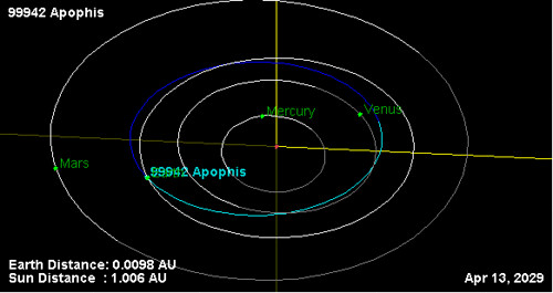 asteroid 99942 apophis - photo #23