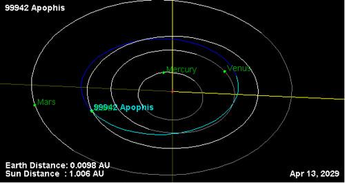 2004 mn4 apophis asteroid - photo #1