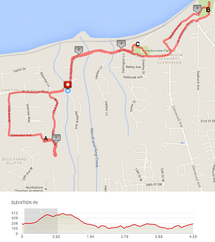 """Today""""s awesome walk, 4.6 miles 1:37, 9,886 steps, 364ft gain"""